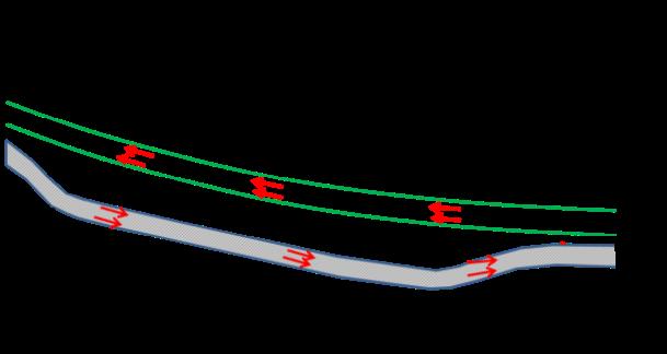 mallam-road divert